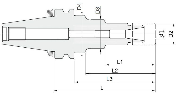 PORTAPINZE  <br> ERM - Mini  type